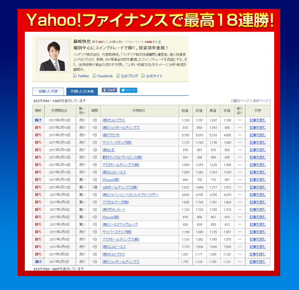 Yahoo!ファイナンスで18連勝!&パフォーマンス1位!